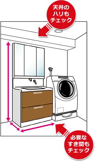 洗面台のサイズをチェック